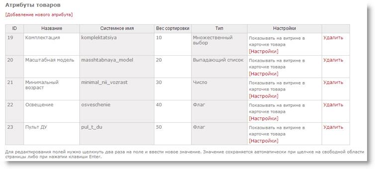Таблица расширенных атрибутов