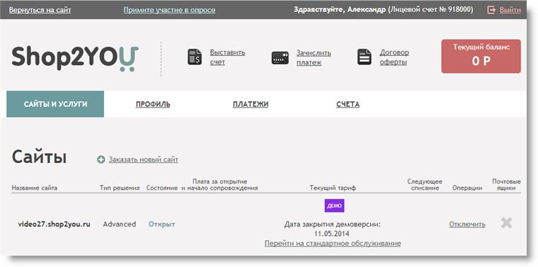 Вкладка Сайты и услуги